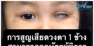 ตาบอด 1 ข้าง